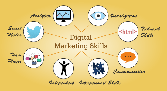 digital marketing skills for jobs