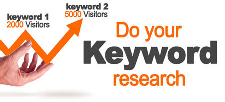 keyword research tool for seo