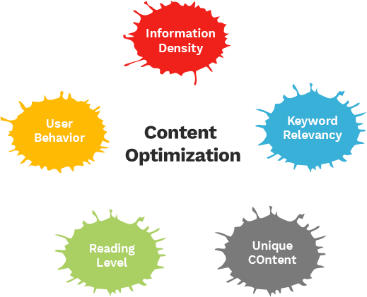 content optimization techniques for seo