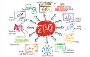 How to Make Web Page Seo Friendly